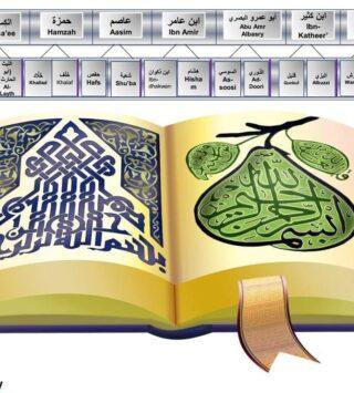 Learn Ten Qiraat Online
