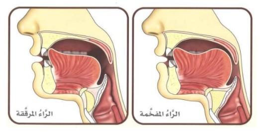 Tafkheem and Tarqeeq Part-3